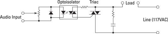 electronics-color-organ