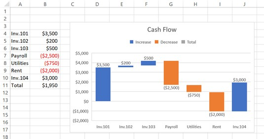 cash flow in small business account Excel 2019