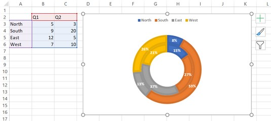 donut chart Excel 2019