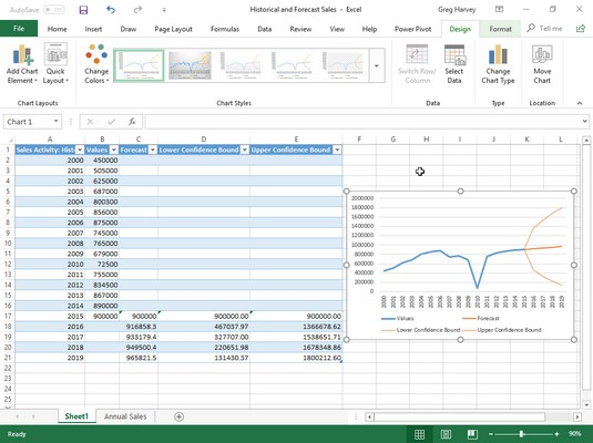 forecasting Excel 2019