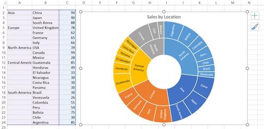 sunburst chart Excel 2019