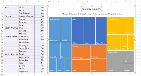 Excel 2019 treemap