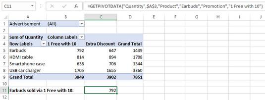 GETPIVOTDATA Excel