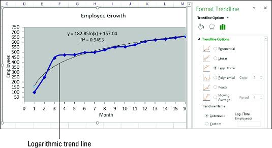 logarithmic trend line Excel