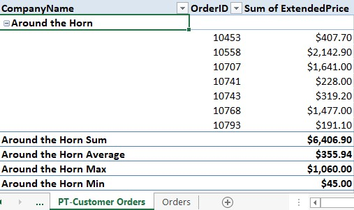 PivotTable subtotals in Excel
