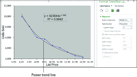 power trend line Excel