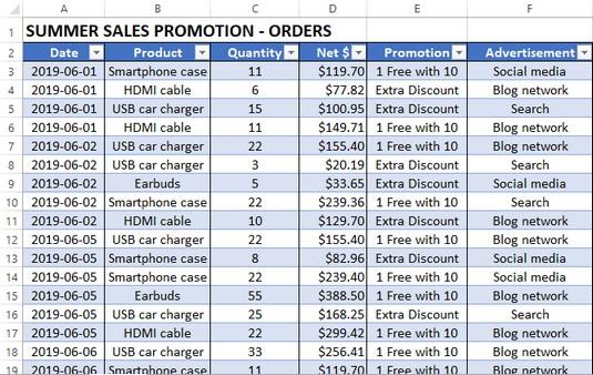 Excel sample dataset