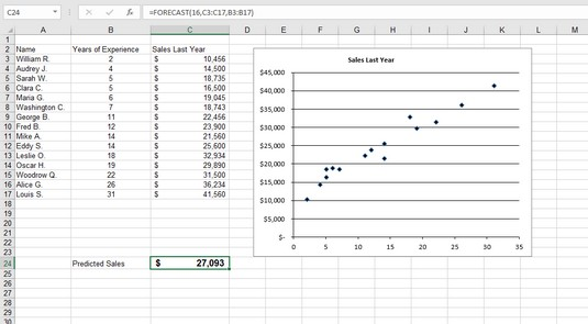 Excel FORECAST function