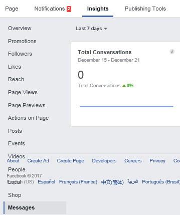 Facebook messages report