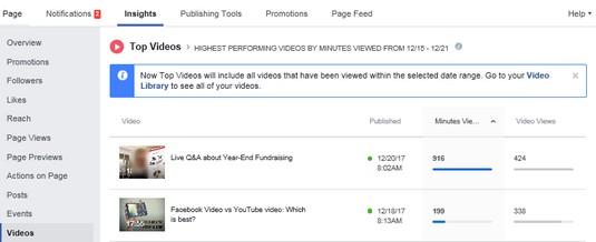 Top Videos report Facebook