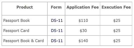 fee-table-passport