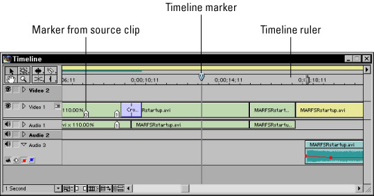 Using Markers In The Adobe Premiere Timeline Dummies