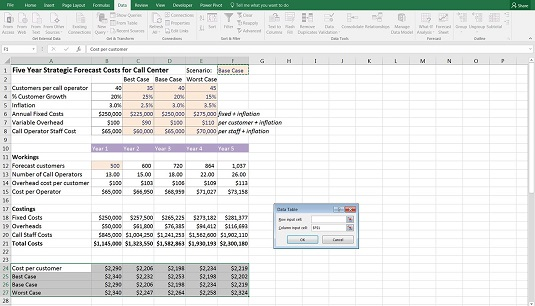 completing the data table financial modeling