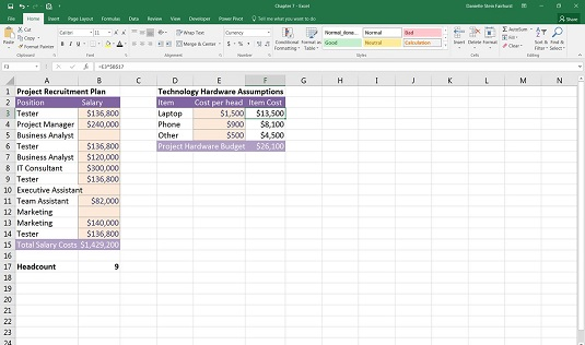 a completed biudget using count in excel