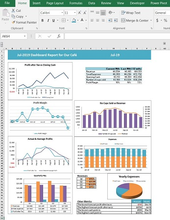 dashboard output of financial models