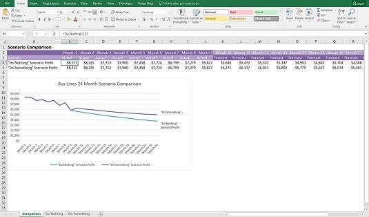financial modeling scenario comparison