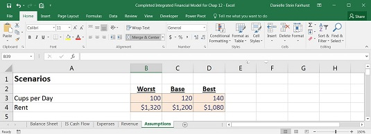building scenarios in your financial model dummies