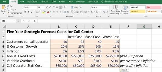 financial modeling scenario inputs