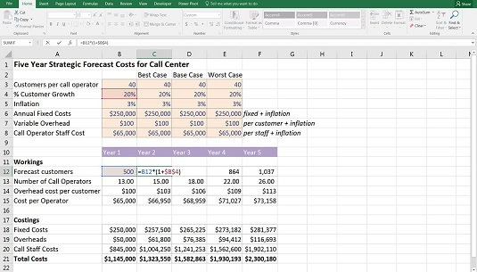 How To Build Drop Down Scenarios In Your Financial Model Dummies