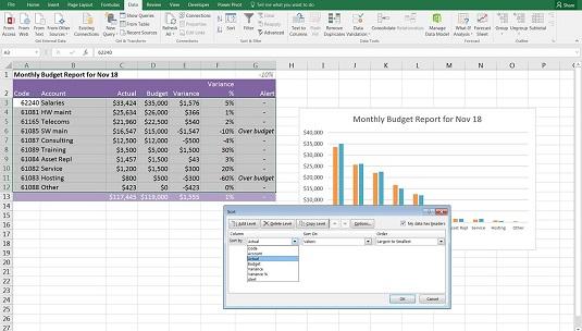 sort chart data
