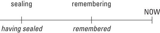 grammar-verbals