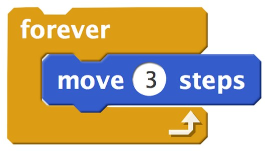 move command