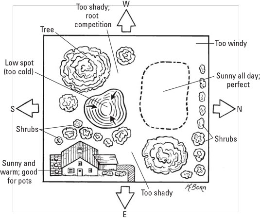 homestead garden sites