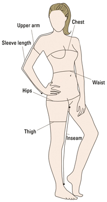 For example, when measuring your waist, some people take the measurement below the belly button when your natural waistline is located above the belly button! Check out the easy-to-follow instructions for getting accurate measurements for each body part below.