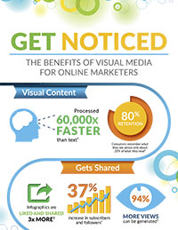 Get Noticed: The Benefits of Visual Media Infographic