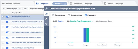 View charts Facebook ads manager