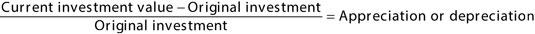 investing-eqtotala