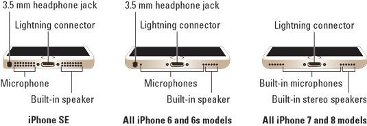 iphone-bottom