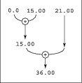 java-7e-reduce-method