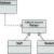 java-aio-5e-simple-class-diagram