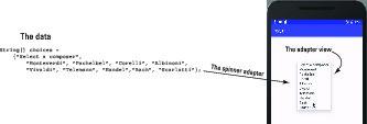 java-programming-for-android-developers-2e-spinner