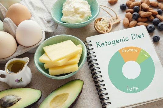 keto diet foods and journal