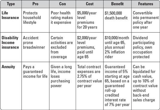 liability-management-plan