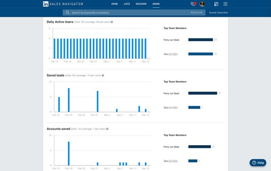 daily active users LinkedIn Sales Navigator