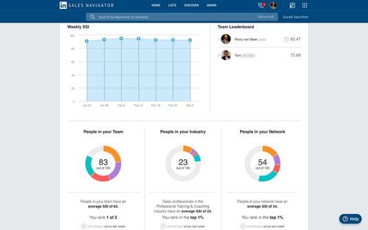 SSI dashboard LinkedIn Sales Navigator