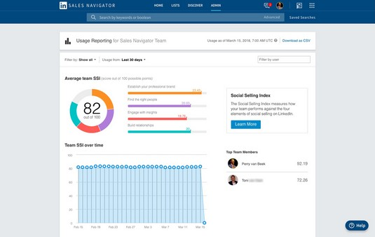 LinkedIn Sales NavigatorbSocial Selling Index