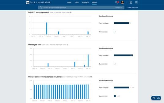 Teamlink connections LinkedIn Sales Navigator