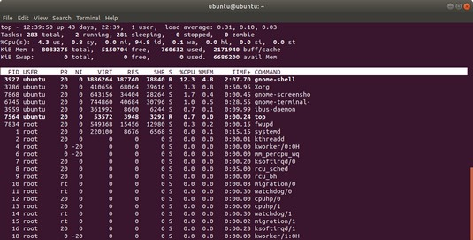 Top utility Linux