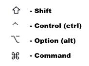 Mac command keys