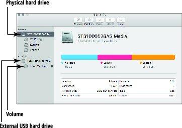 macs-for-seniors-hard-drive