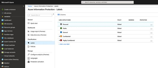 Azure Information Protection Labels page