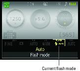 change Nikon D3500 Flash mode