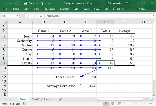 Excel cell relationships