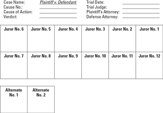 jury seating by paralegal