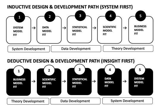 people-analytics-design