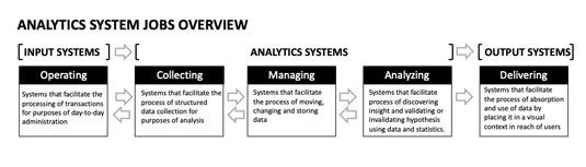people-analytics-jobs